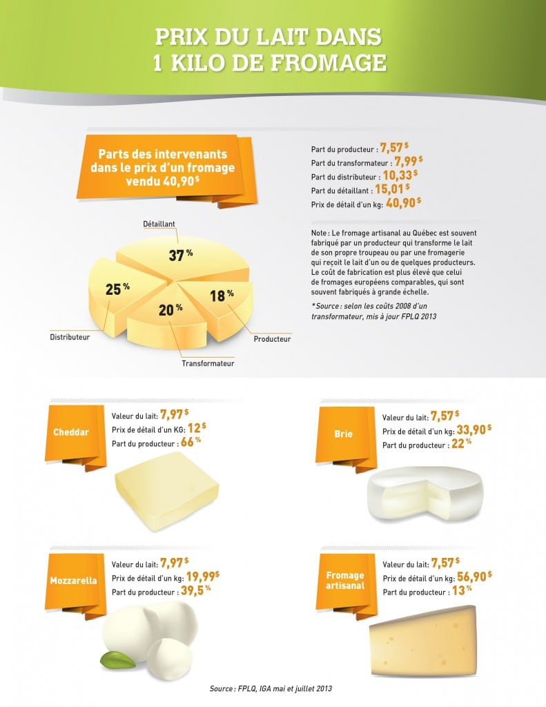 fromages_fr_hr