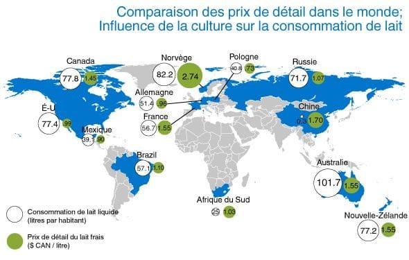 comparaison_prix_lait_par_pays_complet